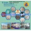 HBCD-Free Extruded Polystyrene (XPS) Flame Retardant Masterbatch